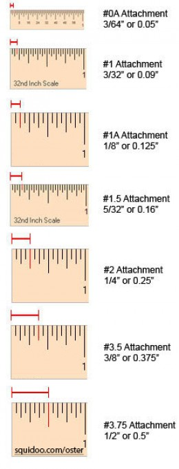 Hair Clipper Length Measurements